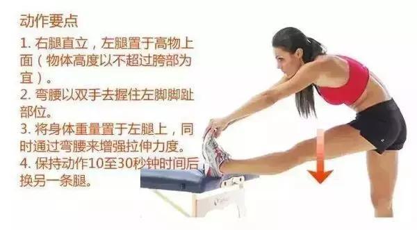 怎样能快速的减掉大腿与小腿上的肉